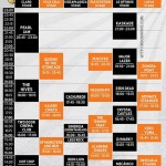 Horarios Lollapalooza Chile 2013 - Sábado 6 de abril