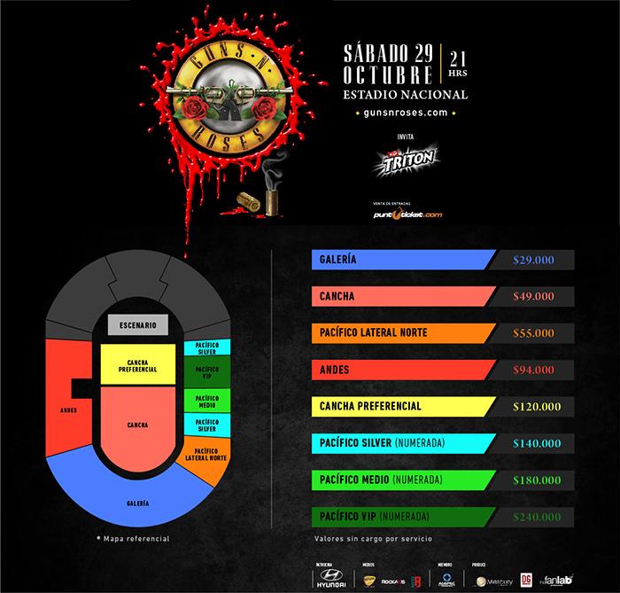 Guns N Roses Chile 2016 entradas