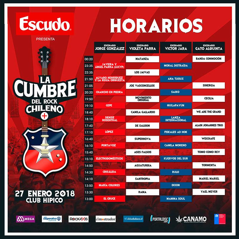 La Cumbre del Rock Chileno anuncia sus horarios
